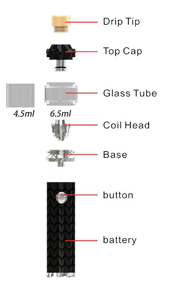 Carrys FVE-H Starter Kit - обзавелись целым набором...