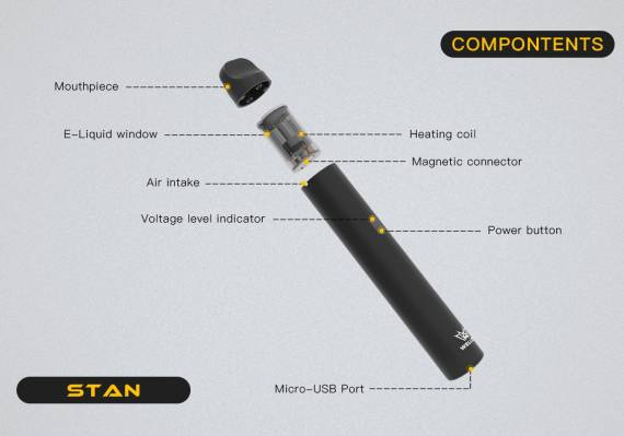 Wellon Stan Kit - autonomous stick ...