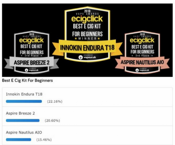 Ecigclick Vape Awards 2018 - результаты вейп оскара за 2018 год...