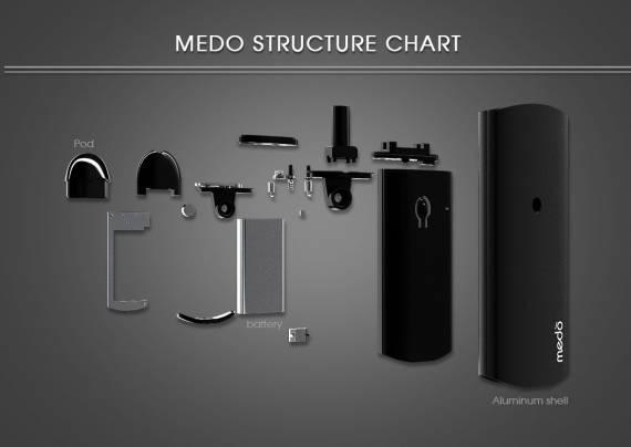 Medo Pod System - просто для информации...
