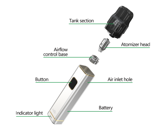 Eleaf iTap - an inexpensive block with the ability to adjust blowing ...
