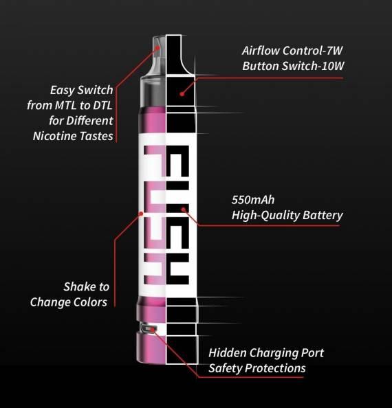 Acrohm FUSH Nano Pod kit Review