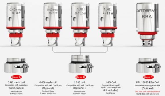 Artery PAL 18650 Pod Mod Kit - 510-ый дрип тип и сменная АКБ...