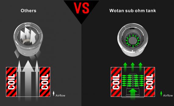 Damn vape Wotan Mesh sub ohm tank - инновационный танк со сменными обдувами...