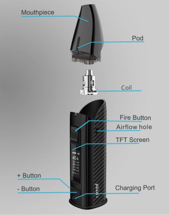 Ukeri Brave Pod kit - один из самых дешевых под-модов...