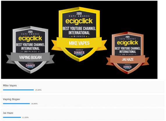Ecigclick Vape Awards 2020 - итоги ежегодного вейп Оскара...