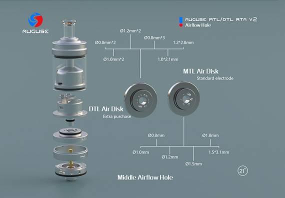 Auguse V2 MTL / DTL RTA  - трехпозиционный контроль затяжки...